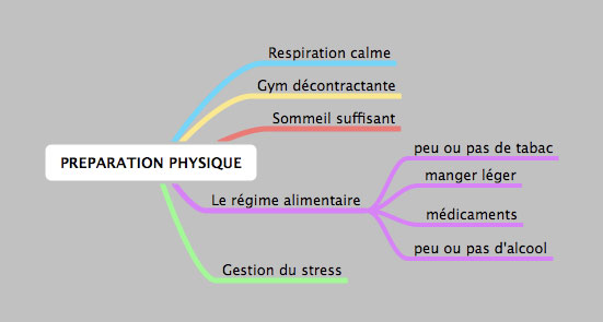 preparation-physique
